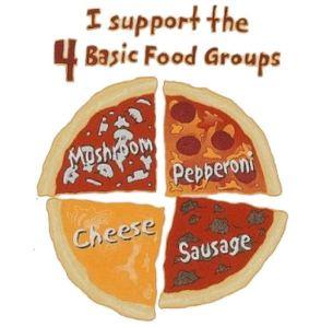 A négy alapvető élelmiszercsoportot támogatom:   GOMBA-PEPPERONI-SAJT-KOLBÁSZ